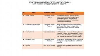 Dokumentasi Kegiatan Dinas PM & PTSP Kota Padang (Innovation Paper Contest 2019) | Dinas PM & PTSP